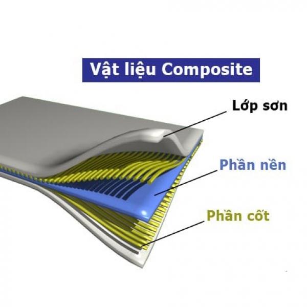 Vật liệu composite